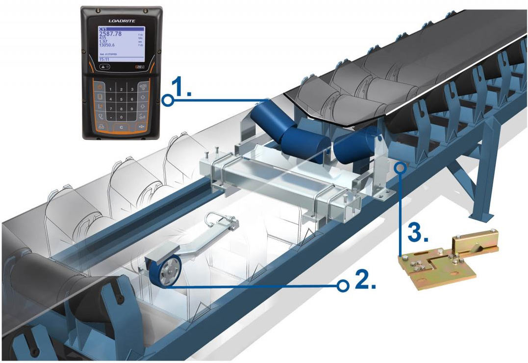 Conveyor belt with C-Series components diagram